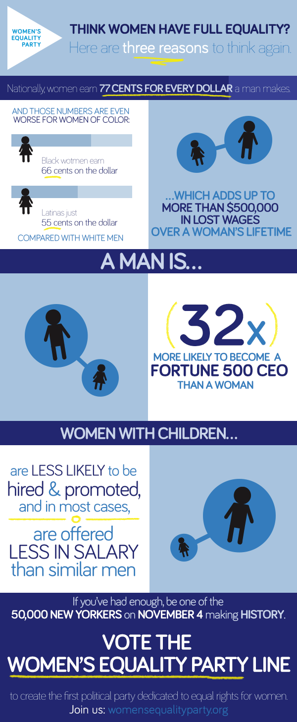 #voteWEP Infographic FACTS| Latina On a Mission