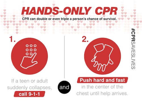 Two Steps Can Save a Life: Call 911 & Hands-Only CPR